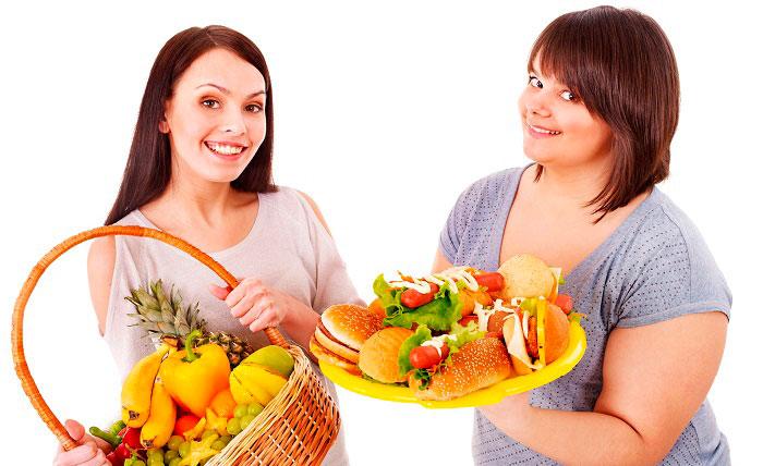 Похудеть Исключив Продукт. Какие продукты исключить, чтобы похудеть: советы и секреты